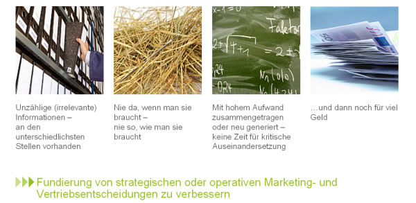 AMC-Marktreporting: Das Problem